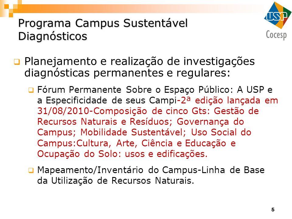 5 Programa Campus Sustentável Diagnósticos Planejamento e realização de investigações diagnósticas permanentes e regulares: Fórum Permanente Sobre o E