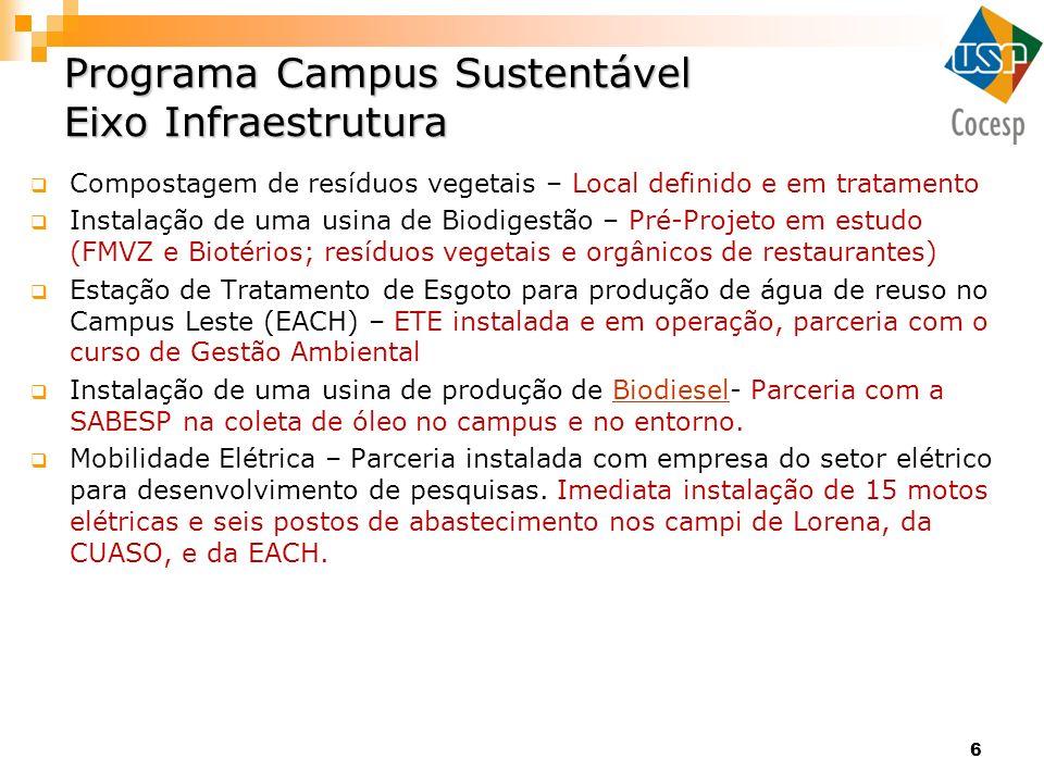 6 Programa Campus Sustentável Eixo Infraestrutura Compostagem de resíduos vegetais – Local definido e em tratamento Instalação de uma usina de Biodige
