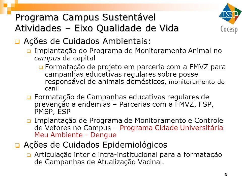 9 Programa Campus Sustentável Atividades – Eixo Qualidade de Vida Ações de Cuidados Ambientais: Implantação do Programa de Monitoramento Animal no cam