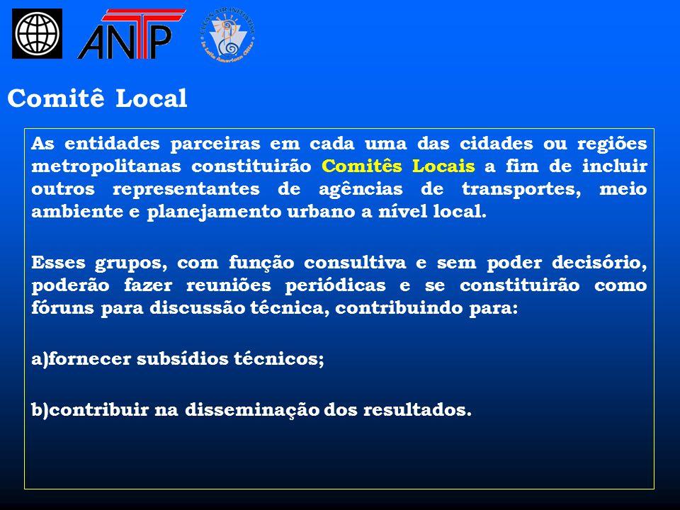 Atividades em Belo Horizonte – US$ 2,7 milhões