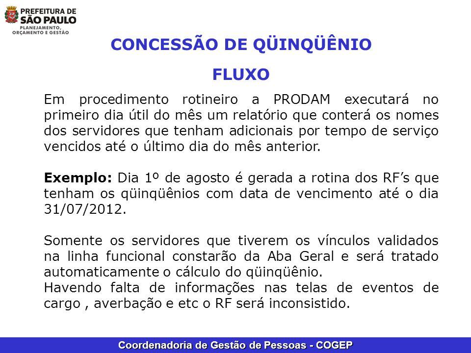 Coordenadoria de Gestão de Pessoas - COGEP CONCESSÃO DE QÜINQÜÊNIO FLUXO Em procedimento rotineiro a PRODAM executará no primeiro dia útil do mês um r
