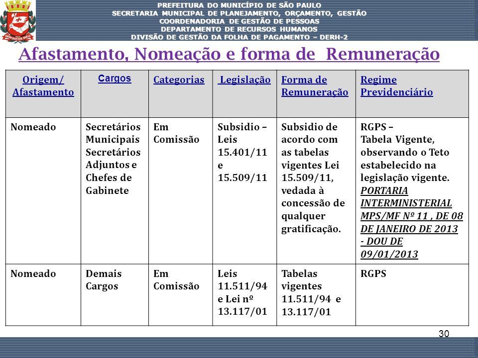 30 PREFEITURA DO MUNICÍPIO DE SÃO PAULO SECRETARIA MUNICIPAL DE PLANEJAMENTO, ORÇAMENTO, GESTÃO COORDENADORIA DE GESTÃO DE PESSOAS DEPARTAMENTO DE REC