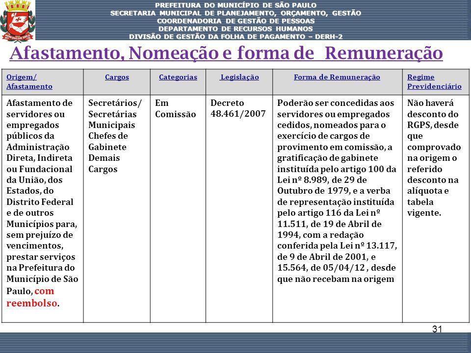 31 PREFEITURA DO MUNICÍPIO DE SÃO PAULO SECRETARIA MUNICIPAL DE PLANEJAMENTO, ORÇAMENTO, GESTÃO COORDENADORIA DE GESTÃO DE PESSOAS DEPARTAMENTO DE REC