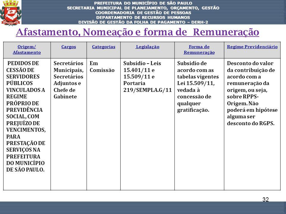 32 PREFEITURA DO MUNICÍPIO DE SÃO PAULO SECRETARIA MUNICIPAL DE PLANEJAMENTO, ORÇAMENTO, GESTÃO COORDENADORIA DE GESTÃO DE PESSOAS DEPARTAMENTO DE REC