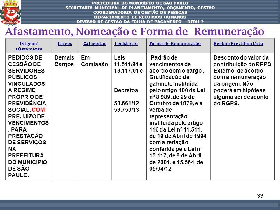33 PREFEITURA DO MUNICÍPIO DE SÃO PAULO SECRETARIA MUNICIPAL DE PLANEJAMENTO, ORÇAMENTO, GESTÃO COORDENADORIA DE GESTÃO DE PESSOAS DEPARTAMENTO DE REC