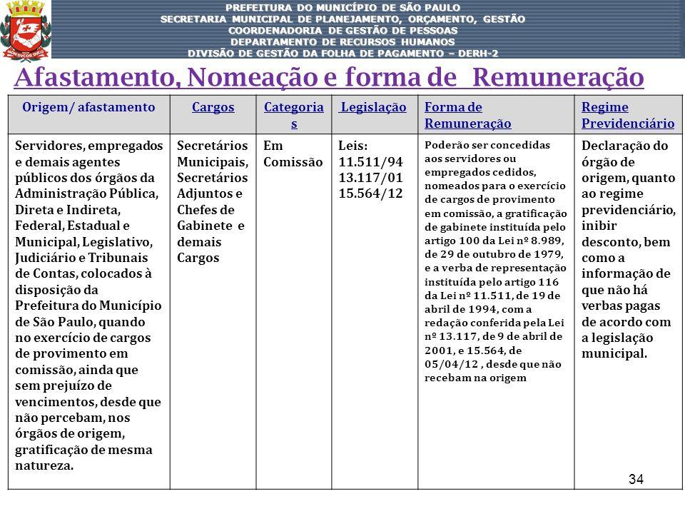34 PREFEITURA DO MUNICÍPIO DE SÃO PAULO SECRETARIA MUNICIPAL DE PLANEJAMENTO, ORÇAMENTO, GESTÃO COORDENADORIA DE GESTÃO DE PESSOAS DEPARTAMENTO DE REC