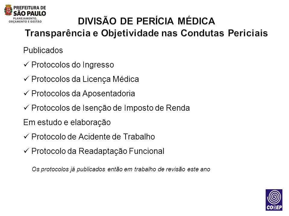 Publicados Protocolos do Ingresso Protocolos da Licença Médica Protocolos da Aposentadoria Protocolos de Isenção de Imposto de Renda Em estudo e elabo