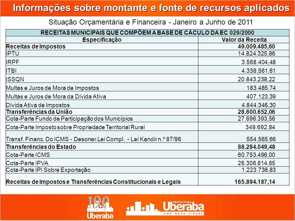 Informações sobre montante e fonte de recursos aplicados Situação Orçamentária e Financeira - Janeiro a Junho de 2011 RECEITAS MUNICIPAIS QUE COMPÕEM