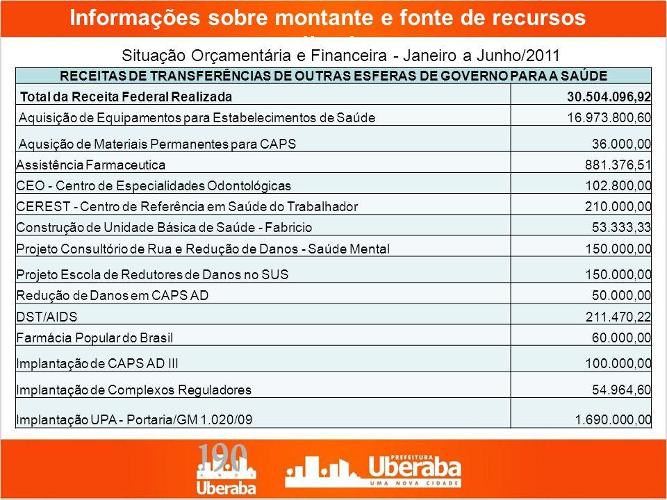 Informações sobre montante e fonte de recursos aplicados Situação Orçamentária e Financeira - Janeiro a Junho/2011 RECEITAS DE TRANSFERÊNCIAS DE OUTRA