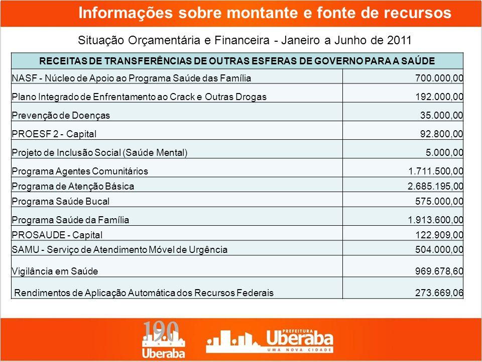 Informações sobre montante e fonte de recursos Situação Orçamentária e Financeira - Janeiro a Junho de 2011 RECEITAS DE TRANSFERÊNCIAS DE OUTRAS ESFER