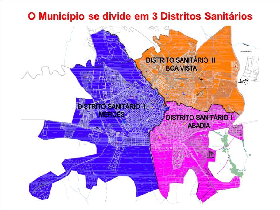 O Município se divide em 3 Distritos Sanitários