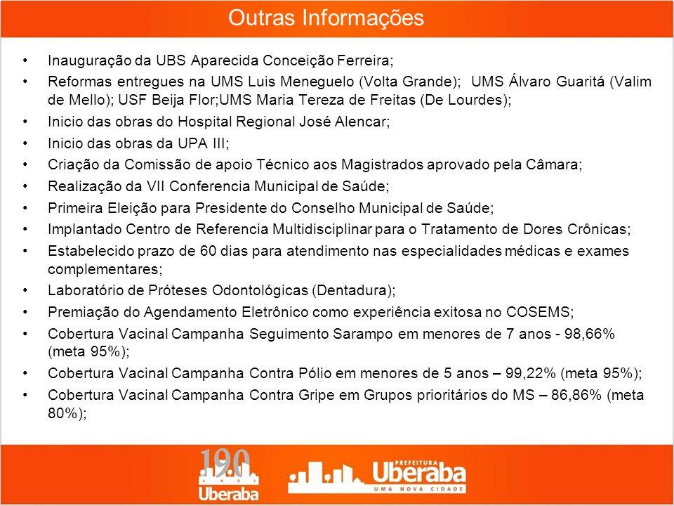 Outras Informações Inauguração da UBS Aparecida Conceição Ferreira; Reformas entregues na UMS Luis Meneguelo (Volta Grande); UMS Álvaro Guaritá (Valim