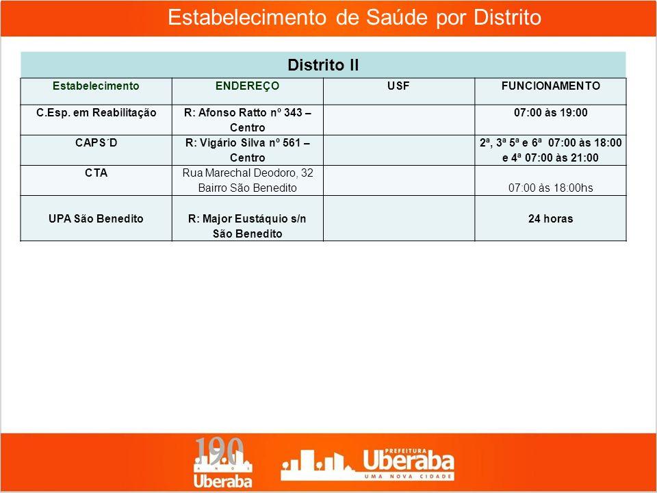Estabelecimento de Saúde por Distrito Distrito II EstabelecimentoENDEREÇOUSFFUNCIONAMENTO C.Esp. em Reabilitação R: Afonso Ratto nº 343 – Centro 07:00