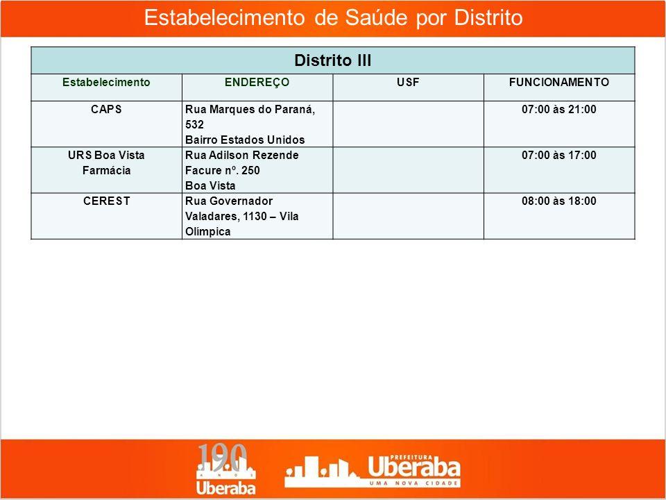 Estabelecimento de Saúde por Distrito Distrito III EstabelecimentoENDEREÇOUSFFUNCIONAMENTO CAPS Rua Marques do Paraná, 532 Bairro Estados Unidos 07:00