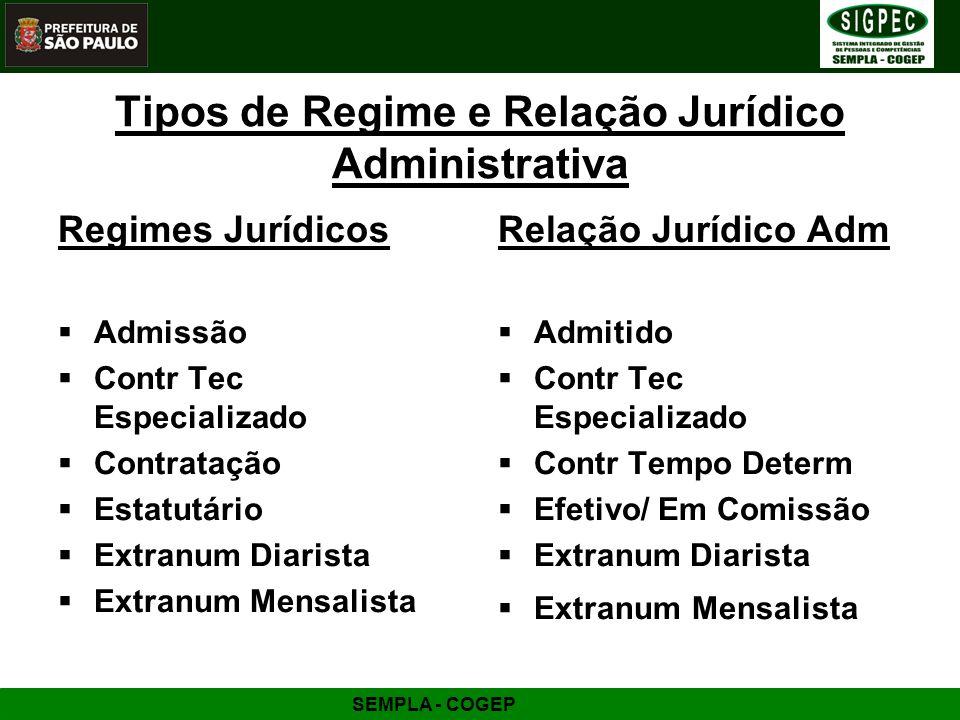 Tipos de Regime e Relação Jurídico Administrativa Regimes Jurídicos Admissão Contr Tec Especializado Contratação Estatutário Extranum Diarista Extranu