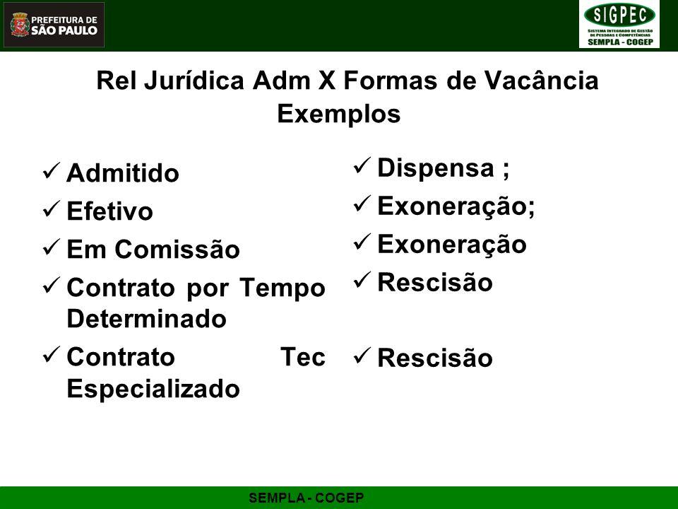 SEMPLA - COGEP Rel Jurídica Adm X Formas de Vacância Exemplos Admitido Efetivo Em Comissão Contrato por Tempo Determinado Contrato Tec Especializado D