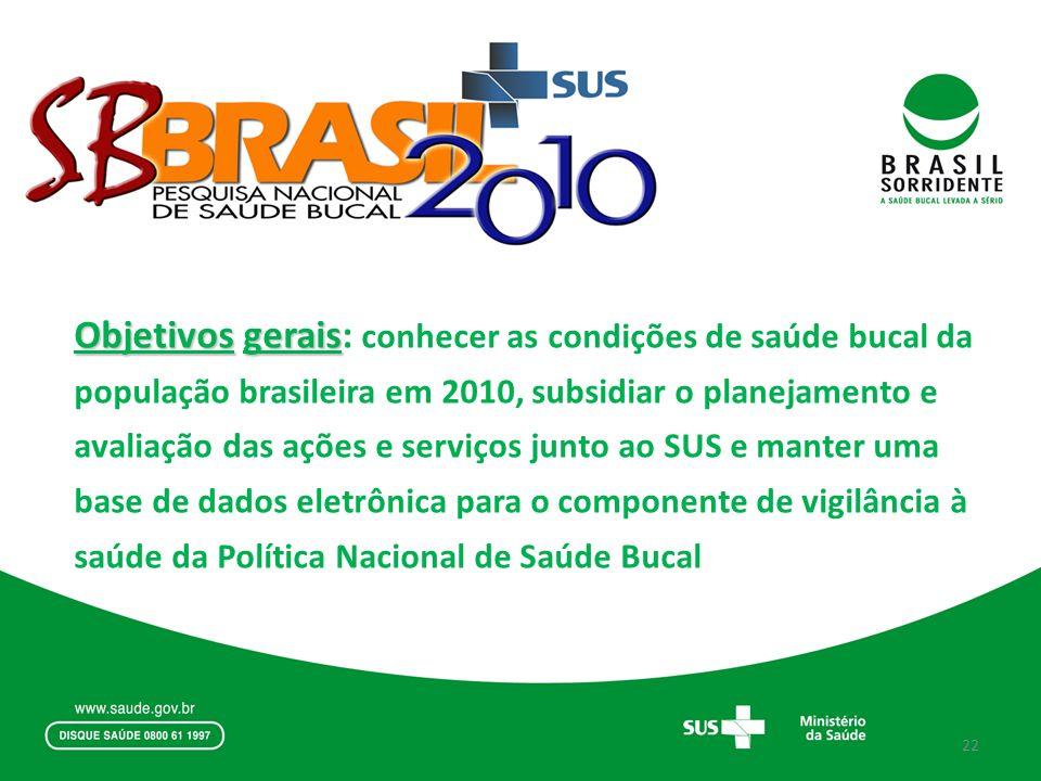 Objetivosgerais Objetivos gerais: conhecer as condições de saúde bucal da população brasileira em 2010, subsidiar o planejamento e avaliação das ações