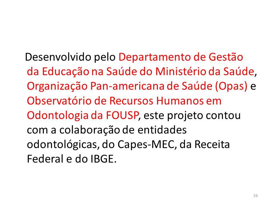 Desenvolvido pelo Departamento de Gestão da Educação na Saúde do Ministério da Saúde, Organização Pan-americana de Saúde (Opas) e Observatório de Recu