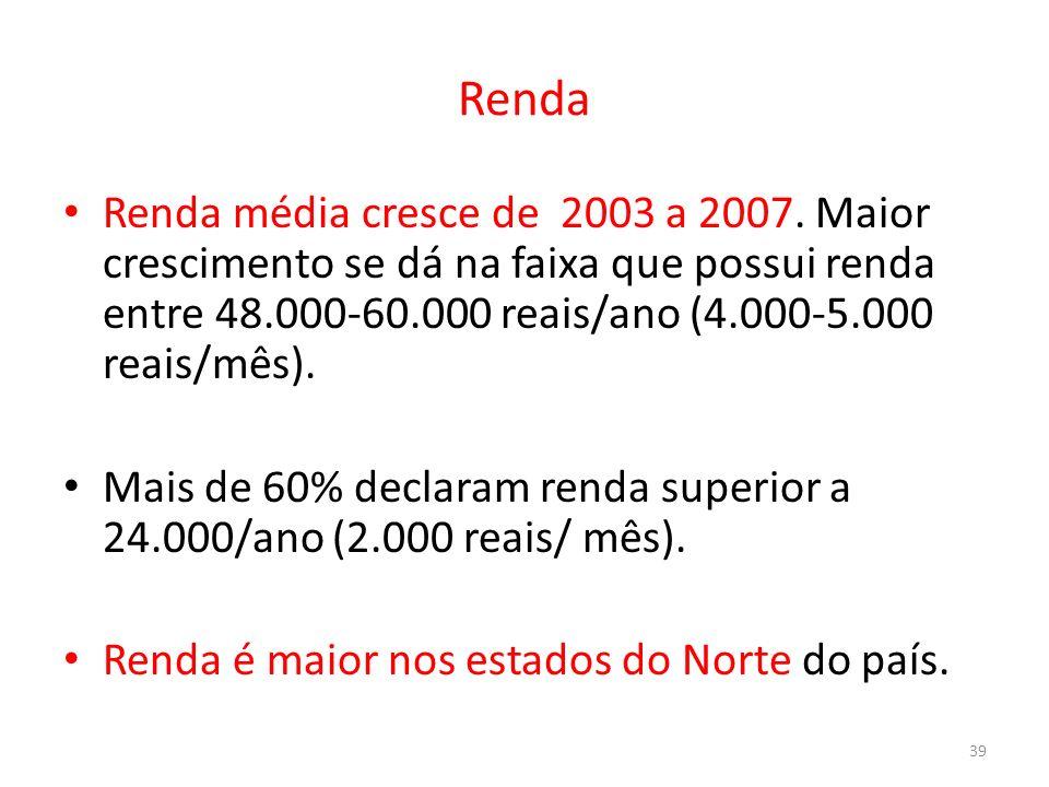 Renda Renda média cresce de 2003 a 2007. Maior crescimento se dá na faixa que possui renda entre 48.000-60.000 reais/ano (4.000-5.000 reais/mês). Mais