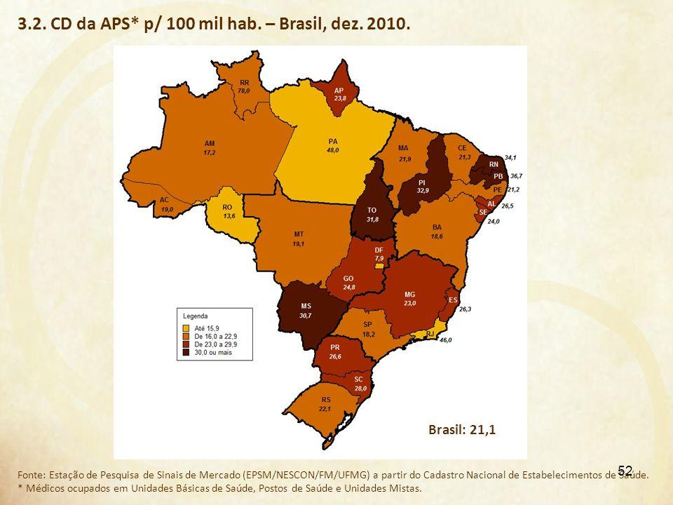 3.2. CD da APS* p/ 100 mil hab. – Brasil, dez. 2010. Fonte: Estação de Pesquisa de Sinais de Mercado (EPSM/NESCON/FM/UFMG) a partir do Cadastro Nacion