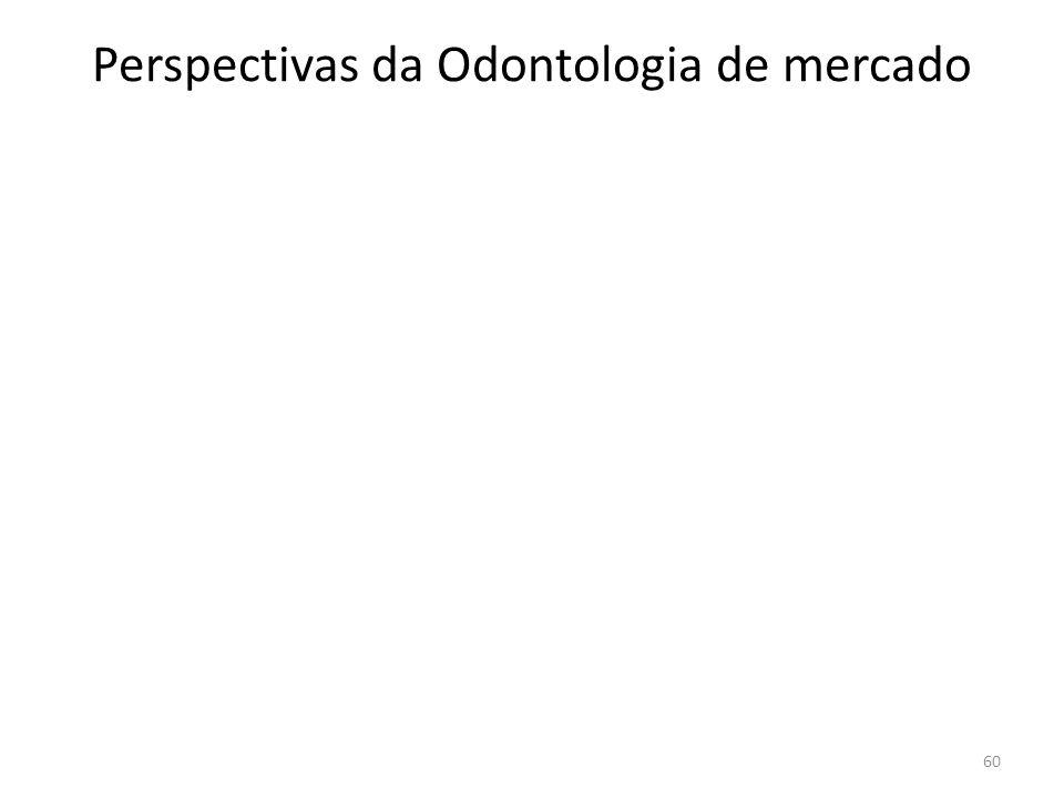 Perspectivas da Odontologia de mercado 60