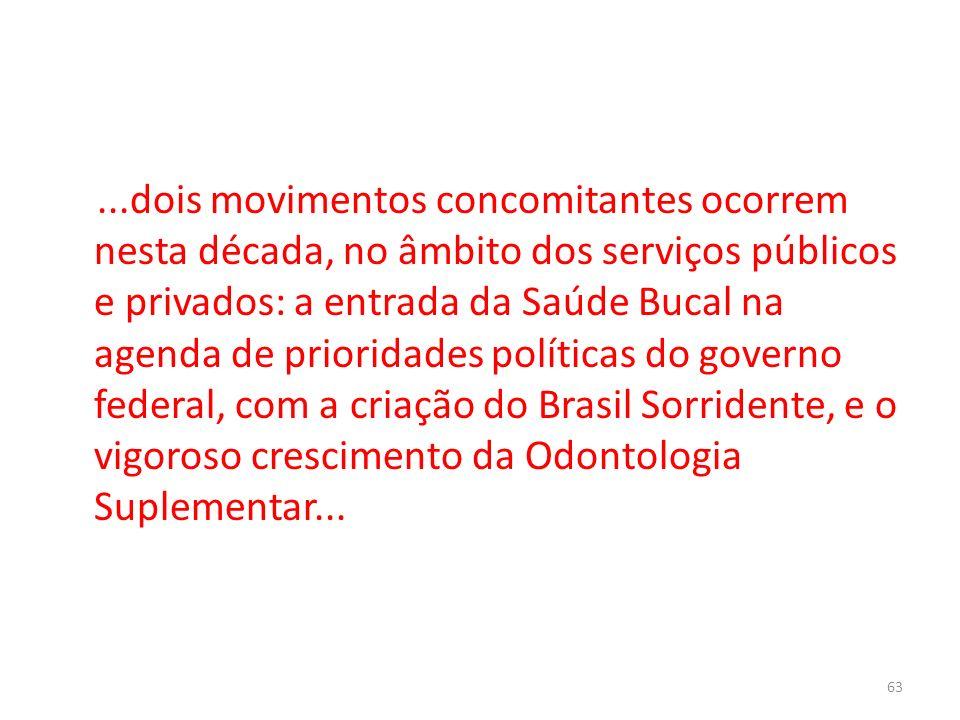...dois movimentos concomitantes ocorrem nesta década, no âmbito dos serviços públicos e privados: a entrada da Saúde Bucal na agenda de prioridades p