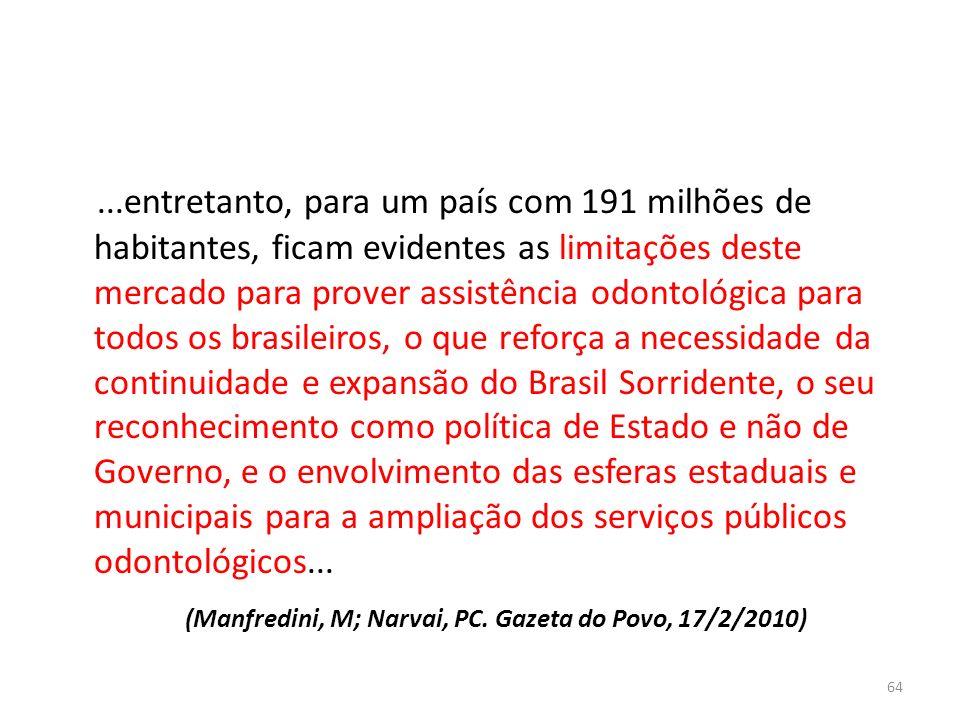 ...entretanto, para um país com 191 milhões de habitantes, ficam evidentes as limitações deste mercado para prover assistência odontológica para todos