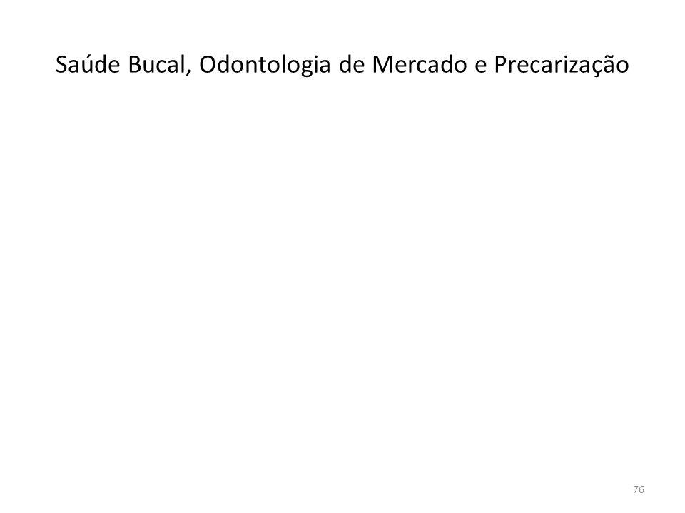 Saúde Bucal, Odontologia de Mercado e Precarização 76