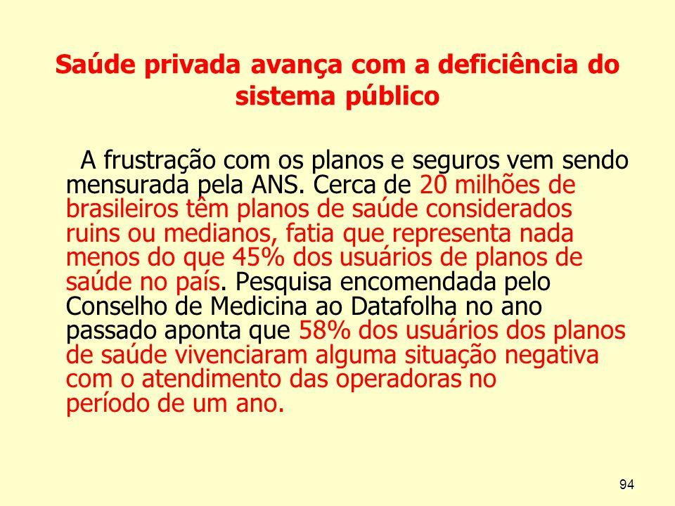 Saúde privada avança com a deficiência do sistema público A frustração com os planos e seguros vem sendo mensurada pela ANS. Cerca de 20 milhões de br