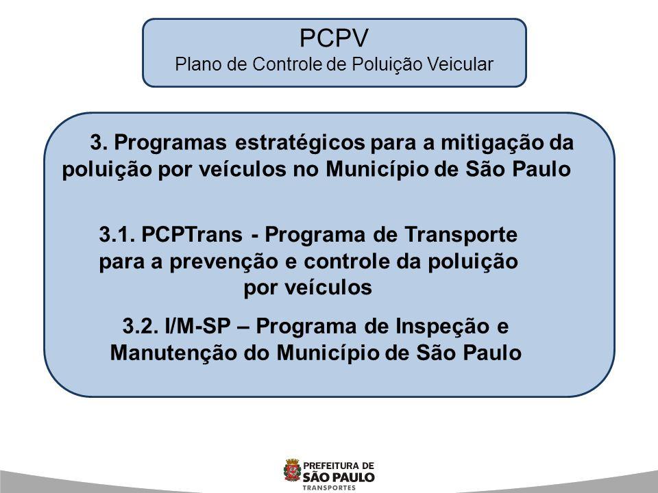 3. Programas estratégicos para a mitigação da poluição por veículos no Município de São Paulo 3.1. PCPTrans - Programa de Transporte para a prevenção