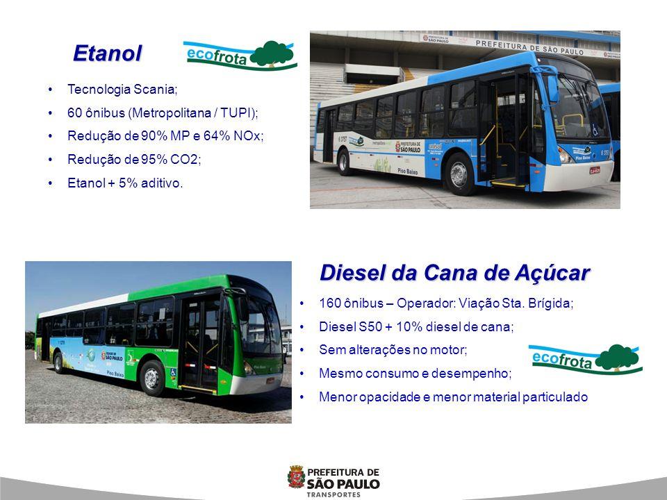 Tecnologias em Teste Redução de até 35% no consumo de combustível (CO2); Redução de 50% nas emissões de NOx e Particulado; Motor diesel compatível com B30 (30% biodiesel); Testes em São Paulo – Maio e Agosto 2011.