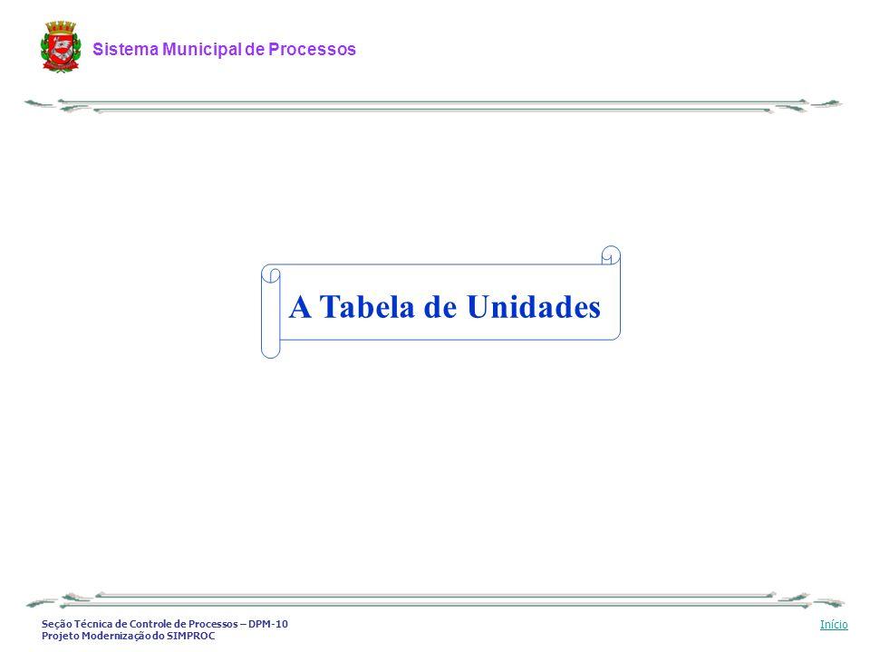 Seção Técnica de Controle de Processos – DPM-10 Projeto Modernização do SIMPROC Sistema Municipal de Processos Início A Tabela de Unidades