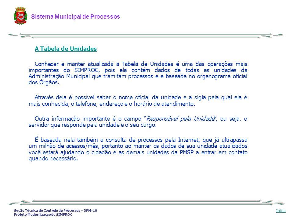 Seção Técnica de Controle de Processos – DPM-10 Projeto Modernização do SIMPROC Sistema Municipal de Processos Início A Tabela de Unidades Conhecer e