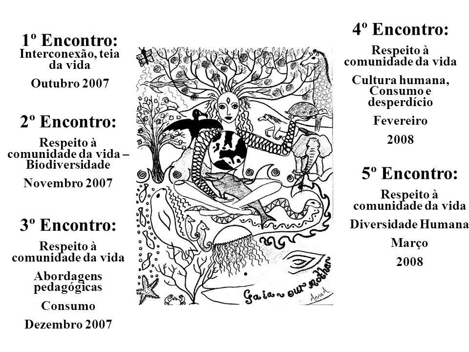 1º Encontro: Interconexão, teia da vida Outubro 2007 2º Encontro: Respeito à comunidade da vida – Biodiversidade Novembro 2007 3º Encontro: Respeito à