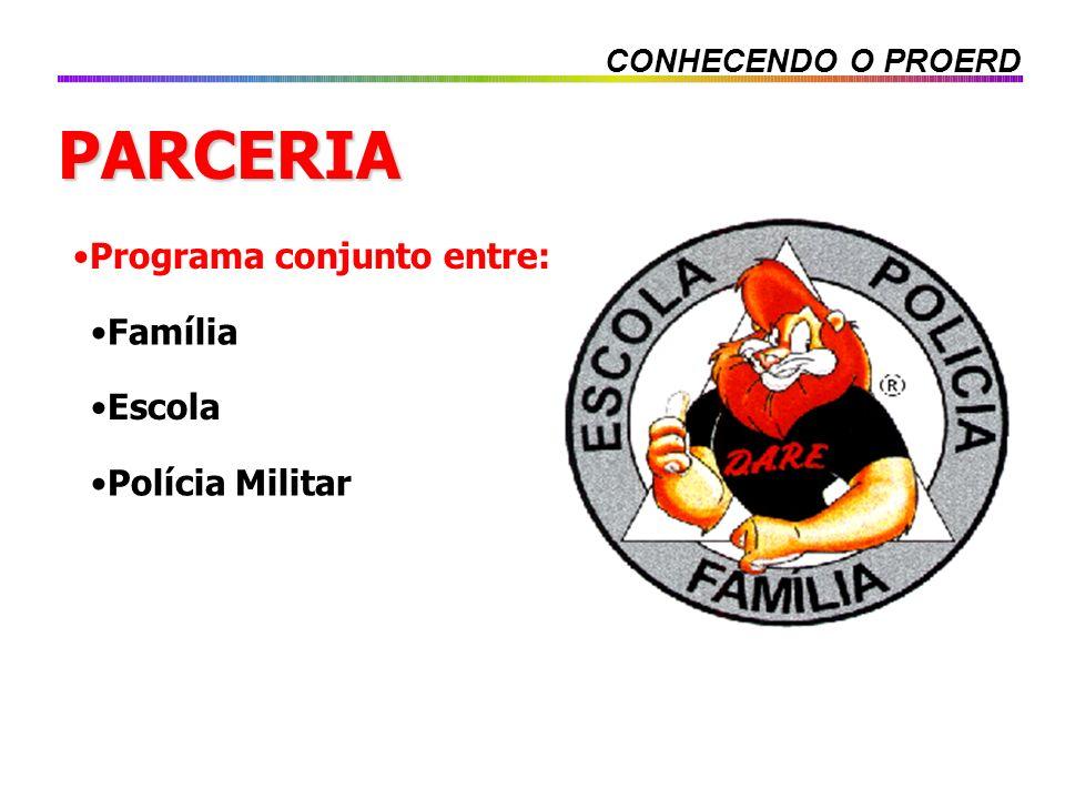 PARCERIA CONHECENDO O PROERD Família Escola Polícia Militar Programa conjunto entre: