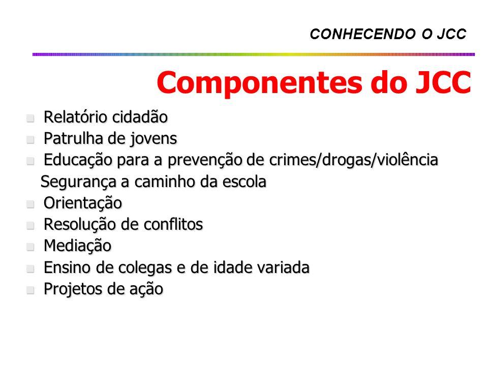 Componentes do JCC n Relatório cidadão n Patrulha de jovens n Educação para a prevenção de crimes/drogas/violência Segurança a caminho da escola Segur