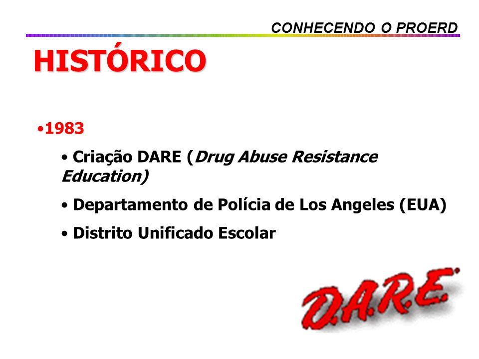 CONHECENDO O PROERD HISTÓRICO 1983 Criação DARE (Drug Abuse Resistance Education) Departamento de Polícia de Los Angeles (EUA) Distrito Unificado Esco