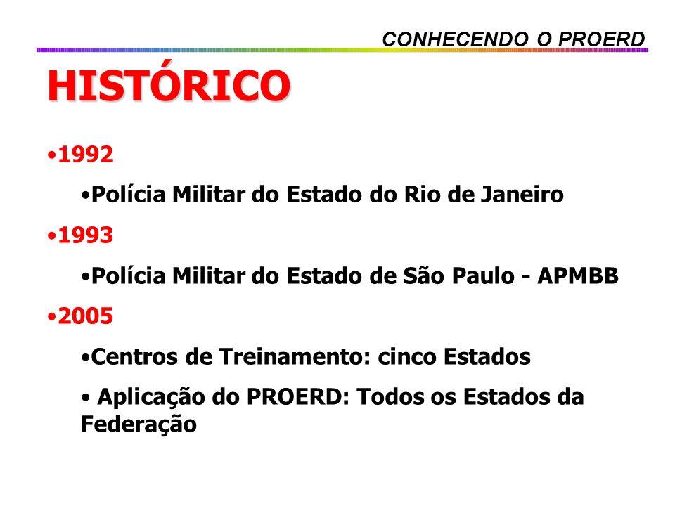 CONHECENDO O PROERD HISTÓRICO 1992 Polícia Militar do Estado do Rio de Janeiro 1993 Polícia Militar do Estado de São Paulo - APMBB 2005 Centros de Tre