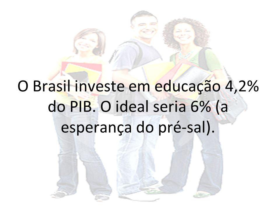 O Brasil investe em educação 4,2% do PIB. O ideal seria 6% (a esperança do pré-sal).