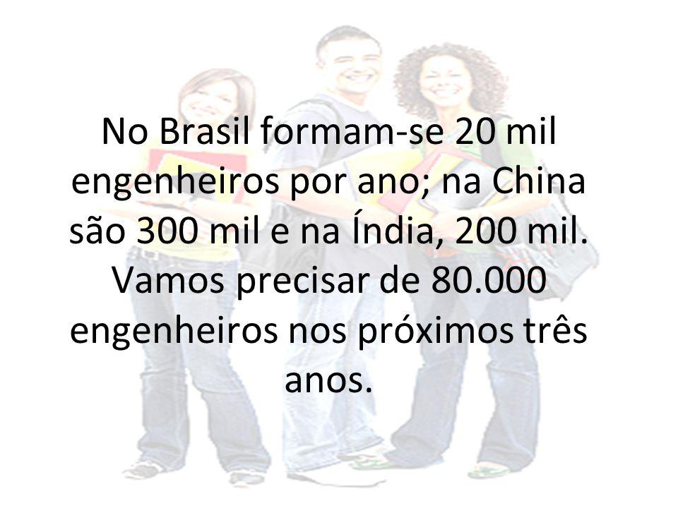 No Brasil formam-se 20 mil engenheiros por ano; na China são 300 mil e na Índia, 200 mil.