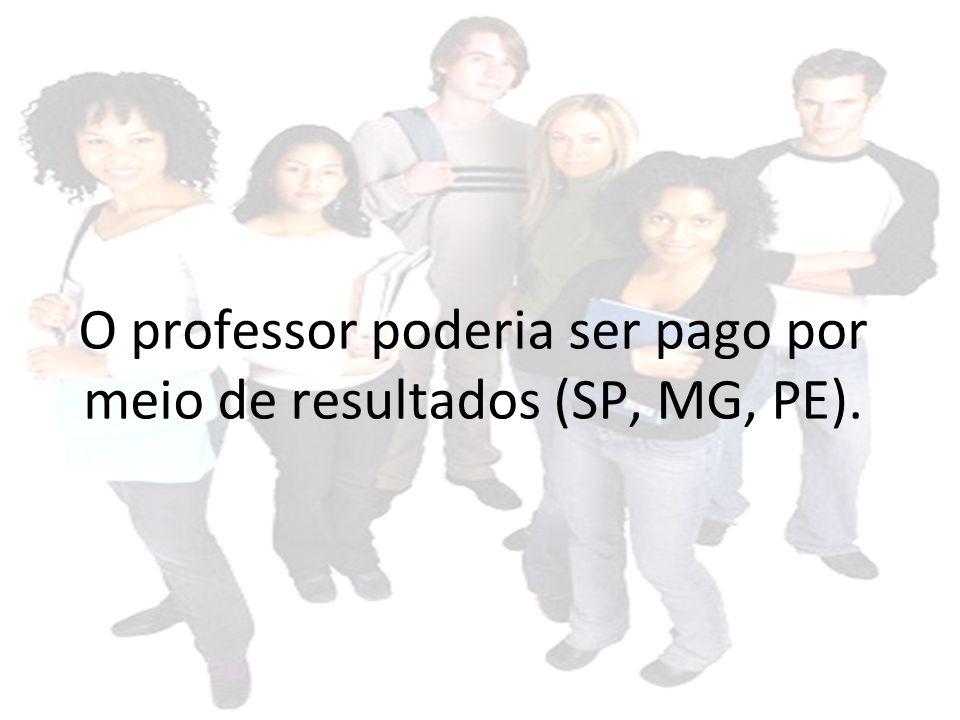 O professor poderia ser pago por meio de resultados (SP, MG, PE).