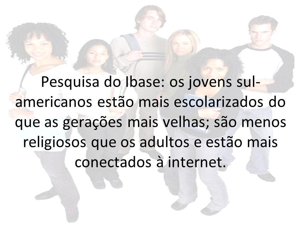 Pesquisa do Ibase: os jovens sul- americanos estão mais escolarizados do que as gerações mais velhas; são menos religiosos que os adultos e estão mais conectados à internet.