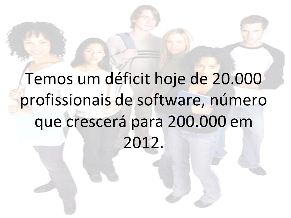 Temos um déficit hoje de 20.000 profissionais de software, número que crescerá para 200.000 em 2012.
