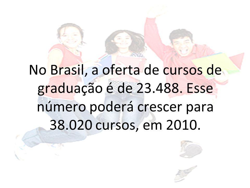 No Brasil, a oferta de cursos de graduação é de 23.488.