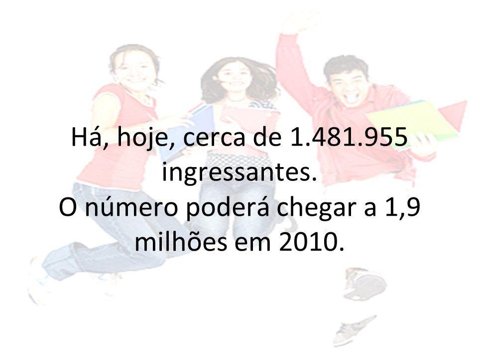 Há, hoje, cerca de 1.481.955 ingressantes. O número poderá chegar a 1,9 milhões em 2010.