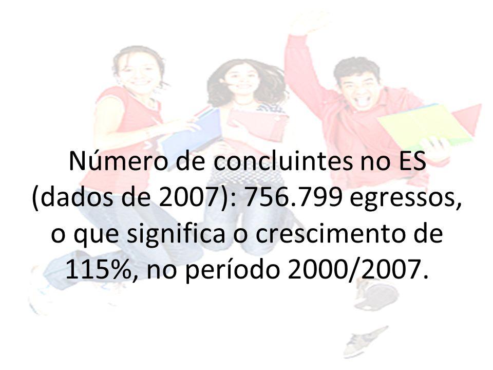 Número de concluintes no ES (dados de 2007): 756.799 egressos, o que significa o crescimento de 115%, no período 2000/2007.