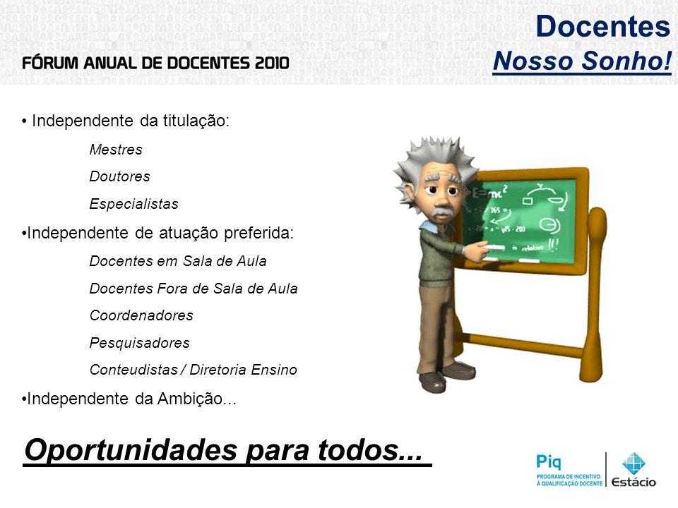 Docentes Nosso Sonho! Independente da titulação: Mestres Doutores Especialistas Independente de atuação preferida: Docentes em Sala de Aula Docentes F