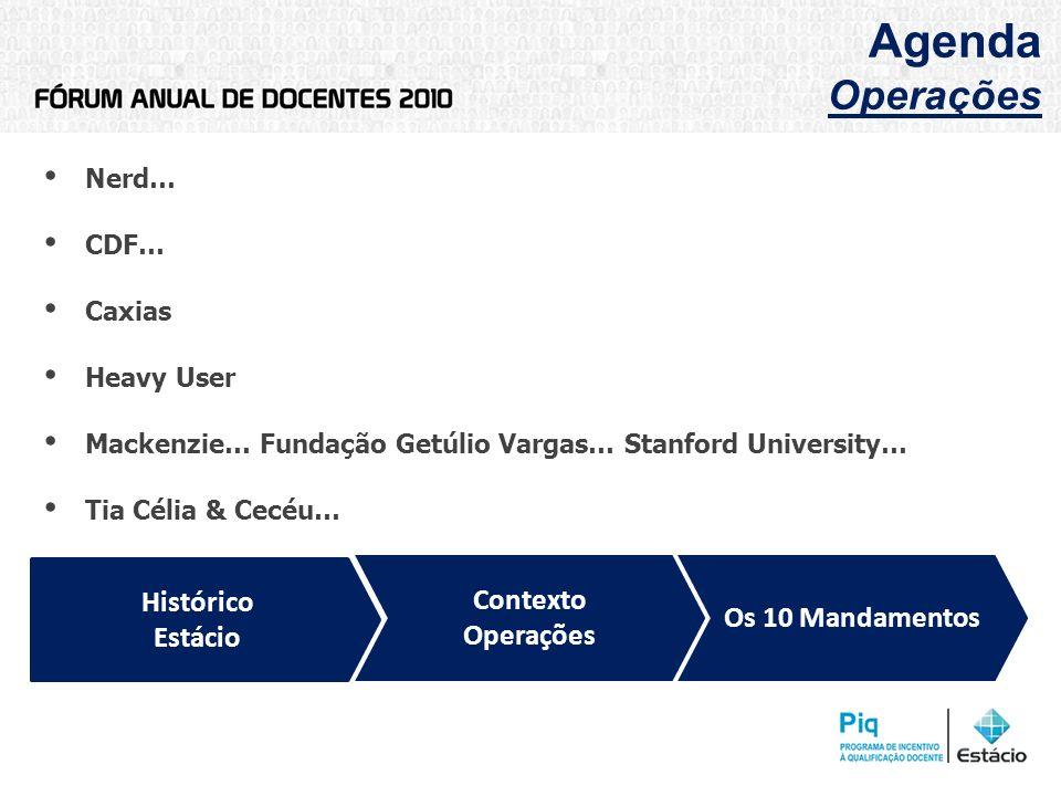 Agenda Operações Nerd… CDF… Caxias Heavy User Mackenzie… Fundação Getúlio Vargas… Stanford University… Tia Célia & Cecéu… Histórico Estácio Contexto O
