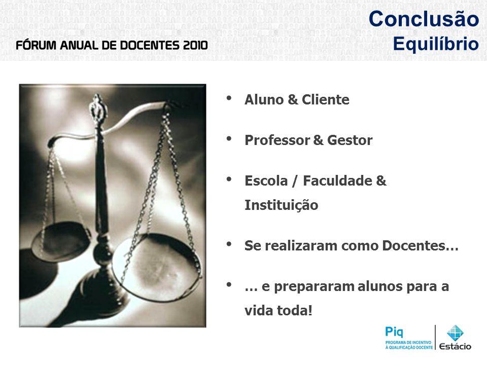 Conclusão Equilíbrio Aluno & Cliente Professor & Gestor Escola / Faculdade & Instituição Se realizaram como Docentes… … e prepararam alunos para a vid