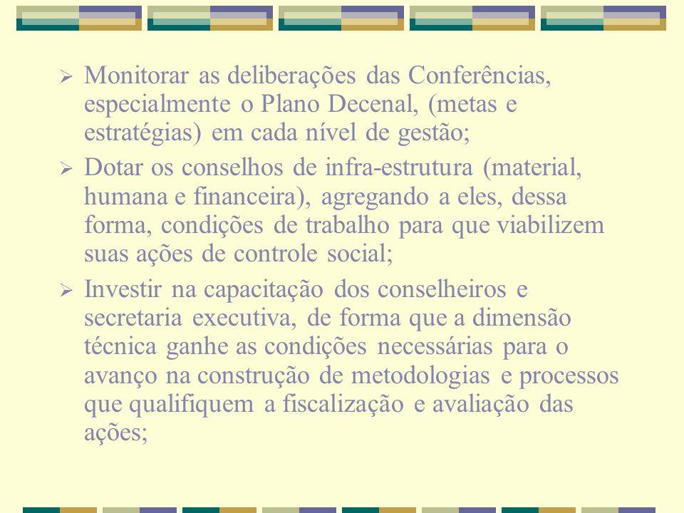 Monitorar as deliberações das Conferências, especialmente o Plano Decenal, (metas e estratégias) em cada nível de gestão; Dotar os conselhos de infra-